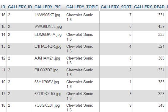 table ข้อมูลใน database